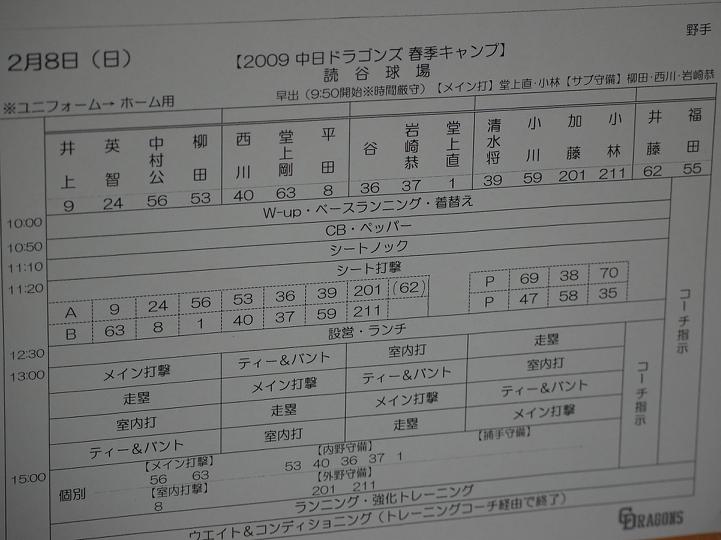 春季キャンプ(2/8)その1: 中里篤史観察日記?